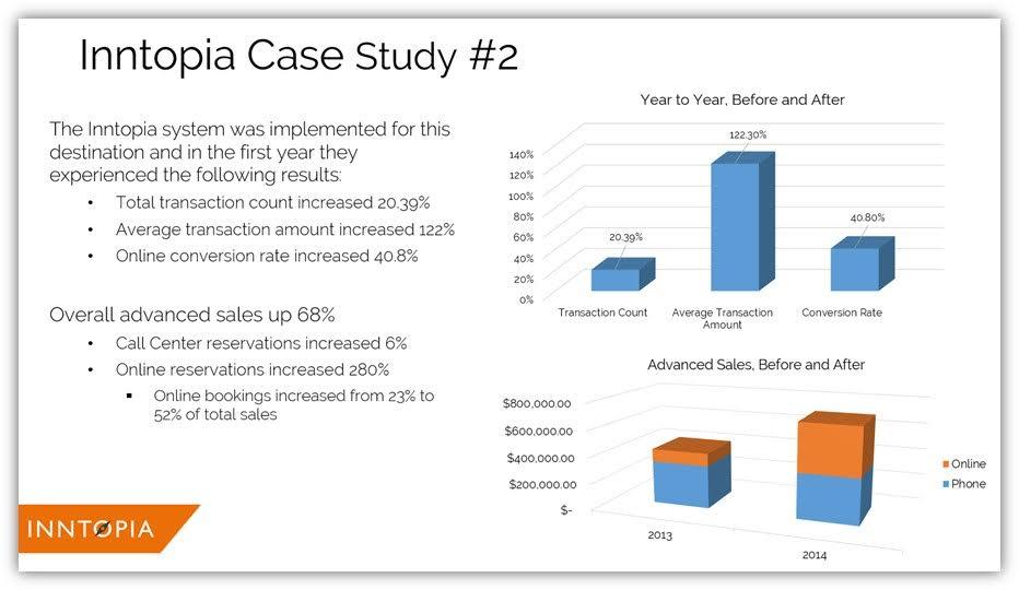 Inntopia Case Study #2