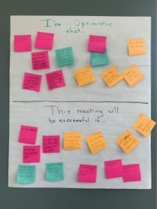 post it notes on poster